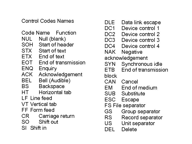 Control Codes Names Code Name Function NUL Null (blank) SOH Start of header STX