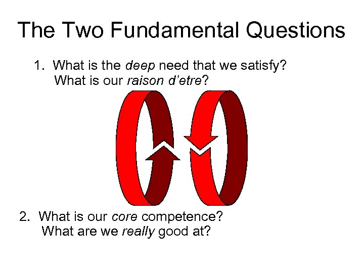 The Two Fundamental Questions 1. What is the deep need that we satisfy? What