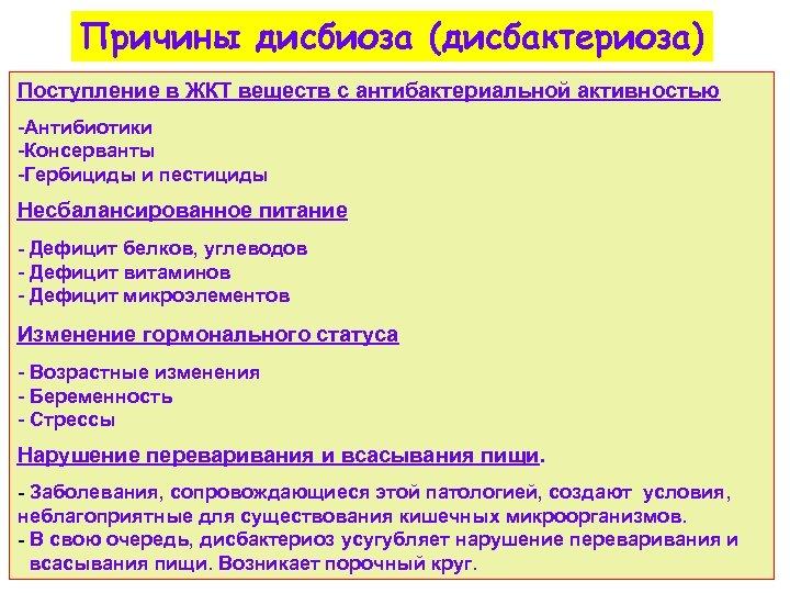 Дисбактериоз Симптомы И Лечение Диета.