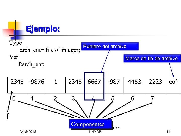 Ejemplo: Type Puntero del archivo arch_ent= file of integer; Var Marca de fin de