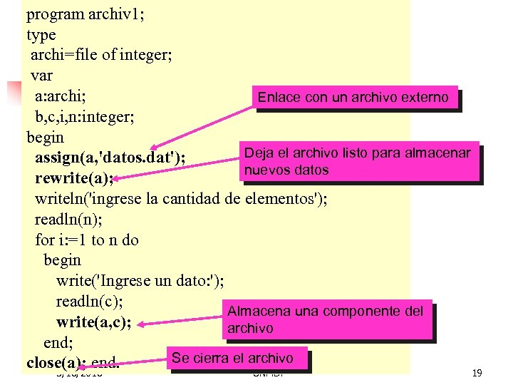 program archiv 1; type archi=file of integer; var a: archi; Enlace con un archivo