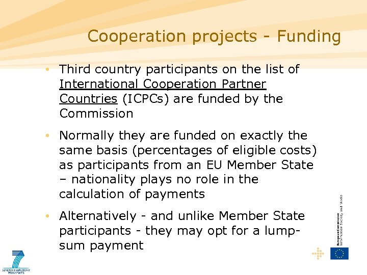 Cooperation projects - Funding • Third country participants on the list of International Cooperation