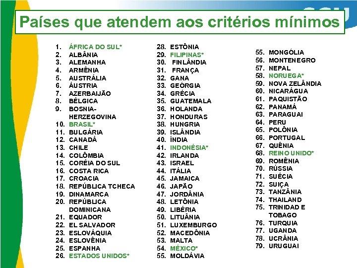Países que atendem aos critérios mínimos 1. 2. 3. 4. 5. 6. 7. 8.