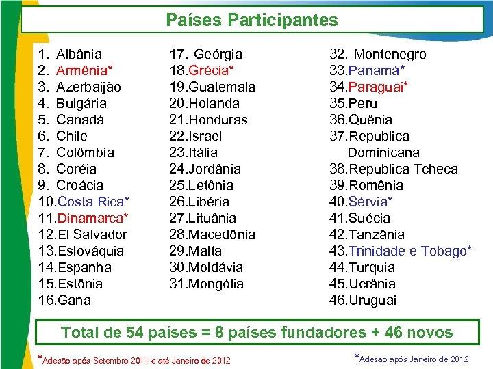 Países Participantes 1. Albânia 2. Armênia* 3. Azerbaijão 4. Bulgária 5. Canadá 6. Chile