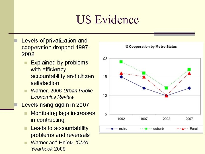 US Evidence n Levels of privatization and cooperation dropped 19972002 n Explained by problems