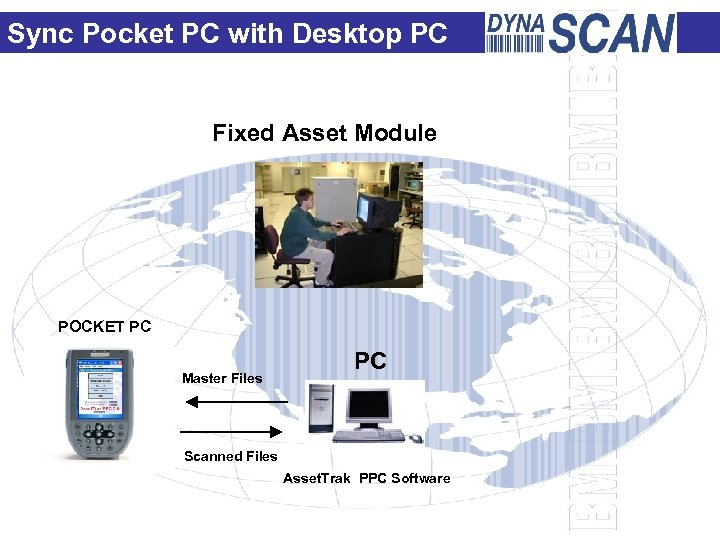 Sync Pocket PC with Desktop PC Fixed Asset Module POCKET PC Master Files PC
