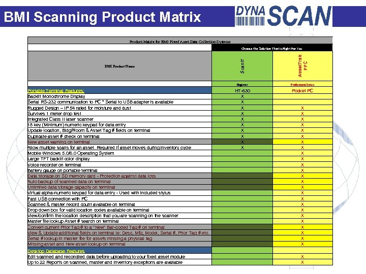 BMI Scanning Product Matrix for BMI Fixed Asset Data Collection Systems Portable Terminal Features: