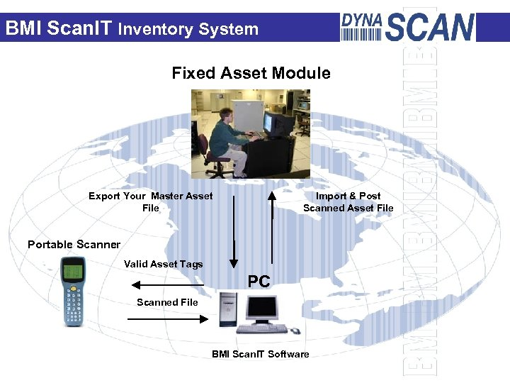 BMI Scan. IT Inventory System Fixed Asset Module Export Your Master Asset File Import