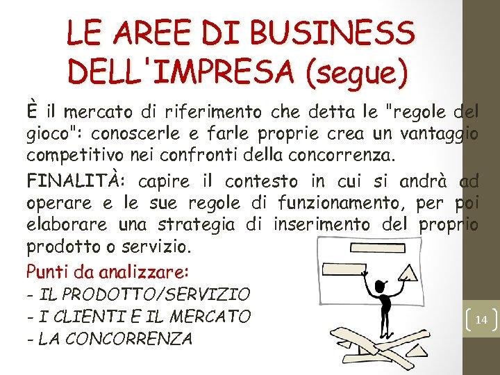 LE AREE DI BUSINESS DELL'IMPRESA (segue) È il mercato di riferimento che detta le
