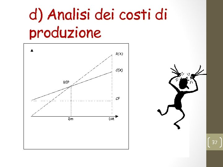 d) Analisi dei costi di produzione 37