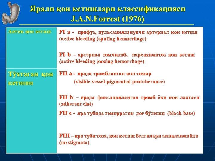 Ярали қон кетишлари классификацияси J. A. N. Forrest (1976) Актив қон кетиш FI a
