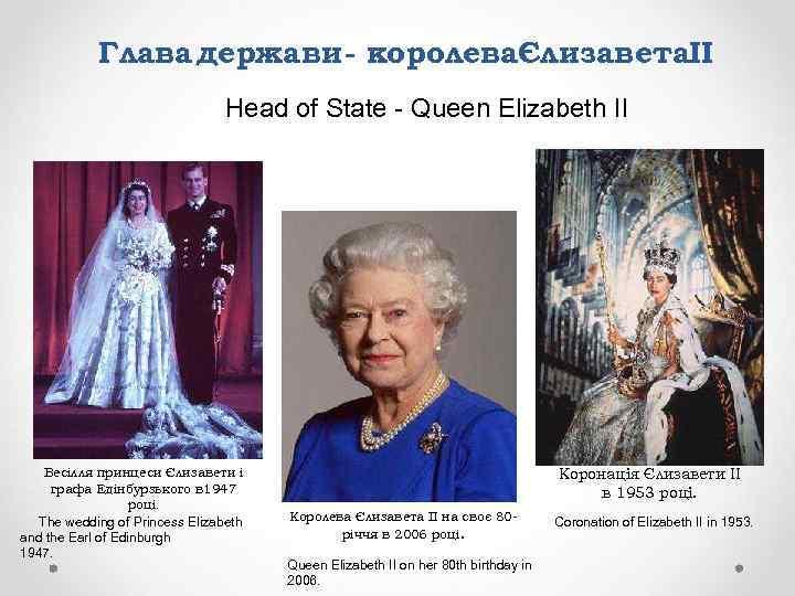 Глава держави - королеваЄлизавета. II Head of State - Queen Elizabeth II Весілля принцеси