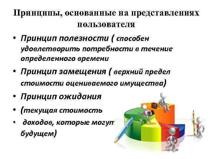 Принципы, основанные на представлениях пользователя • Принцип полезности ( способен удовлетворить потребности в течение