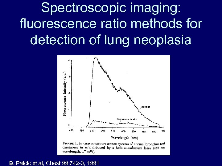Spectroscopic imaging: fluorescence ratio methods for detection of lung neoplasia B. Palcic et al,