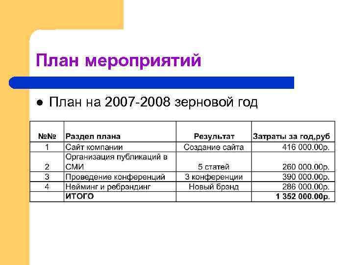 План мероприятий l План на 2007 -2008 зерновой год