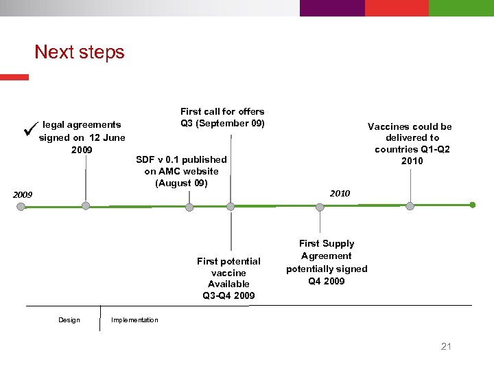 Next steps First call for offers Q 3 (September 09) ü legal agreements signed