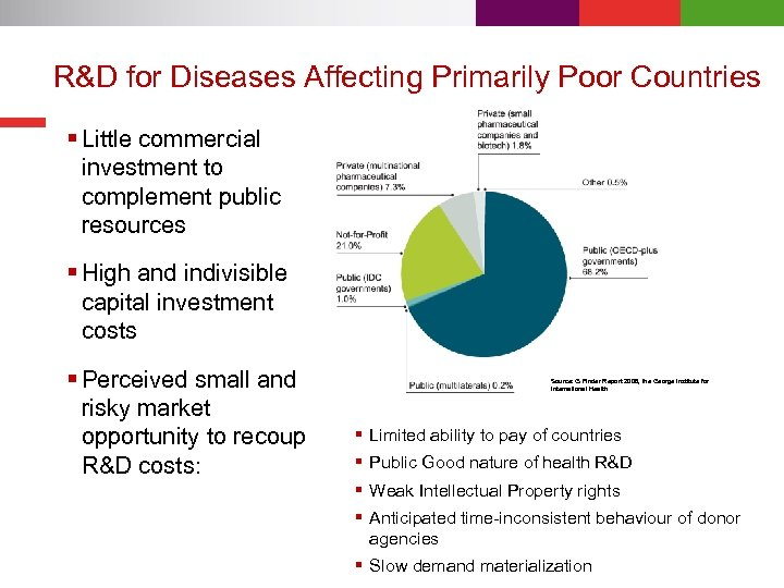 R&D for Diseases Affecting Primarily Poor Countries § Little commercial investment to complement public