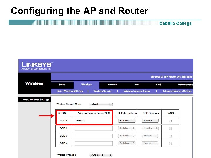 Configuring the AP and Router
