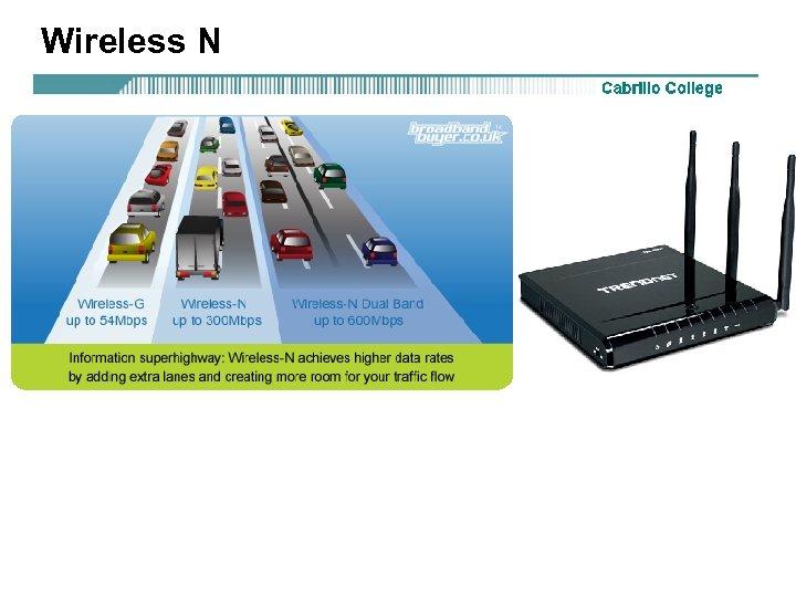 Wireless N