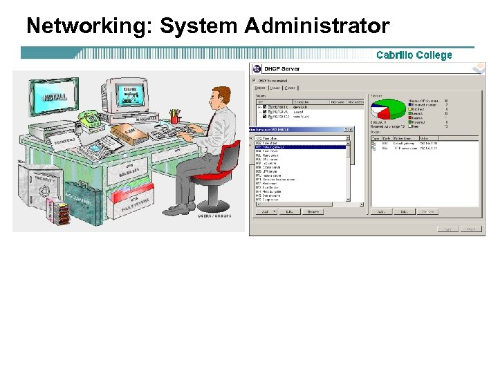 Networking: System Administrator
