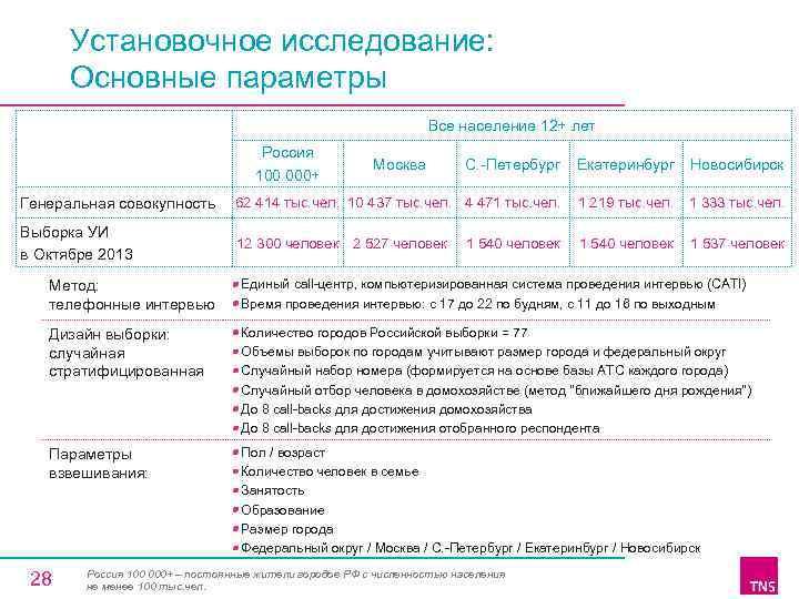 Установочное исследование: Основные параметры Все население 12+ лет Россия 100 000+ Москва С. -Петербург