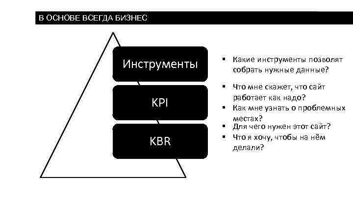 В ОСНОВЕ ВСЕГДА БИЗНЕС Инструменты KPI KBR § Какие инструменты позволят собрать нужные данные?