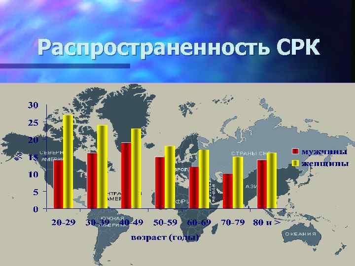 Распространенность СРК