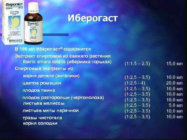 Иберогаст В 100 мл Иберогаст® содержится: Экстракт спиртовой из свежего растения Iberis amara totalis