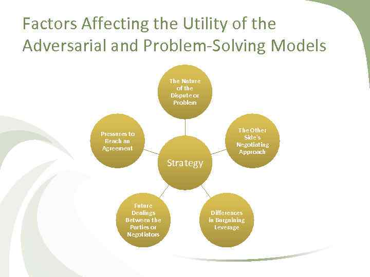 Factors Affecting the Utility of the Adversarial and Problem Solving Models The Nature of