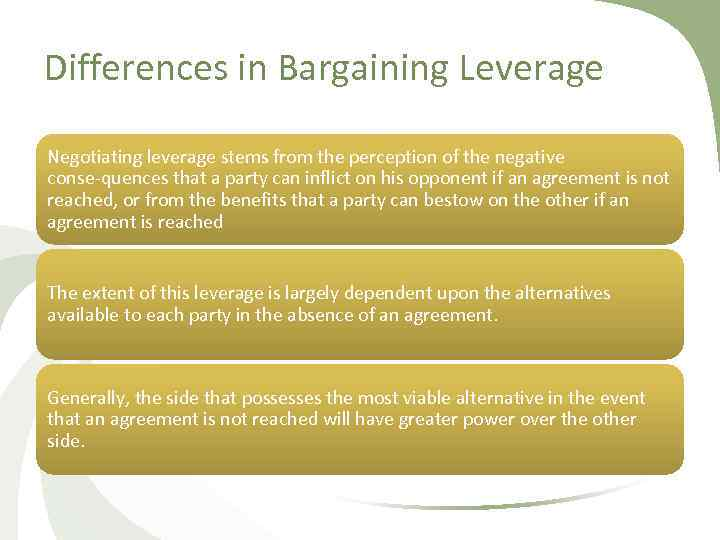 Differences in Bargaining Leverage Negotiating leverage stems from the perception of the negative conse