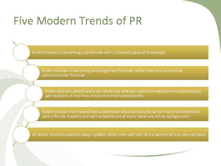 Five Modern Trends of PR Public relations is becoming a profession with a scholarly