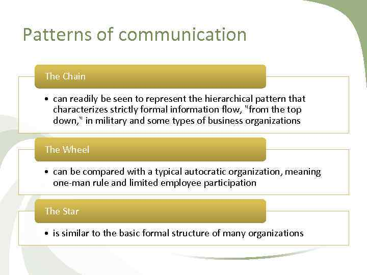 Patterns of communication The Chain • can readily be seen to represent the hierarchical