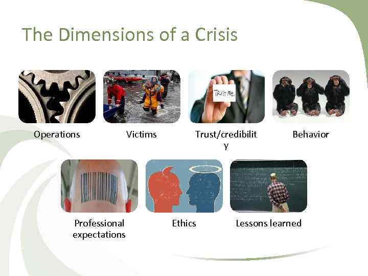 The Dimensions of a Crisis Operations Victims Professional expectations Trust/credibilit y Ethics Behavior Lessons