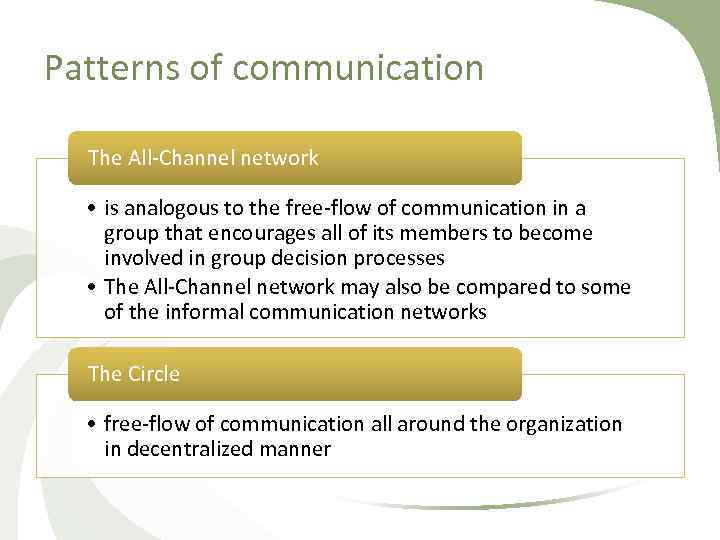 Patterns of communication The All Channel network • is analogous to the free flow