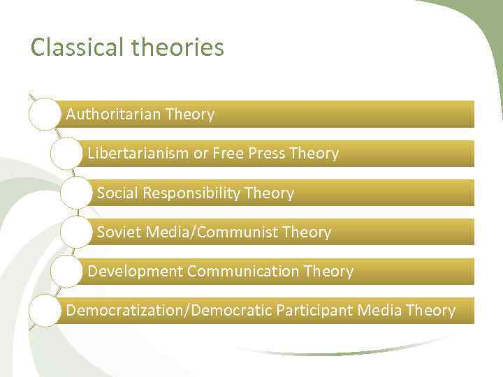 Classical theories Authoritarian Theory Libertarianism or Free Press Theory Social Responsibility Theory Soviet Media/Communist