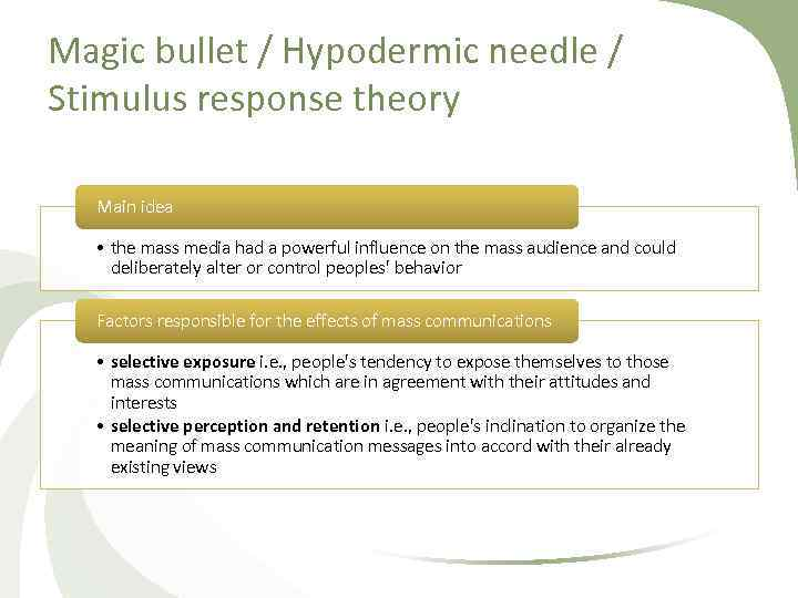 Magic bullet / Hypodermic needle / Stimulus response theory Main idea • the mass
