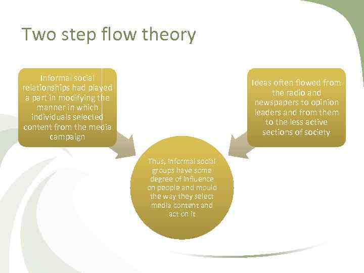 Two step flow theory Informal social relationships had played a part in modifying the