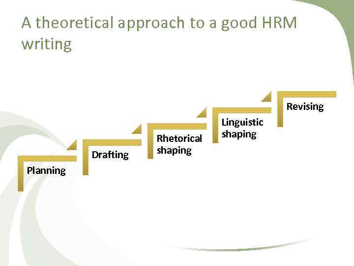 A theoretical approach to a good HRM writing Revising Drafting Planning Rhetorical shaping Linguistic