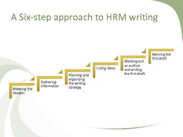 A Six step approach to HRM writing Listing ideas Knowing the readers Gathering information