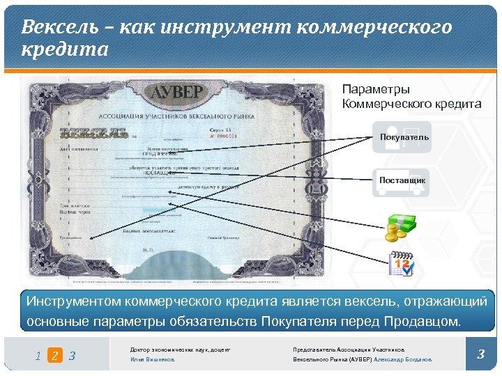 Вексель – как инструмент коммерческого кредита Параметры Коммерческого кредита Покупатель Поставщик . Инструментом коммерческого