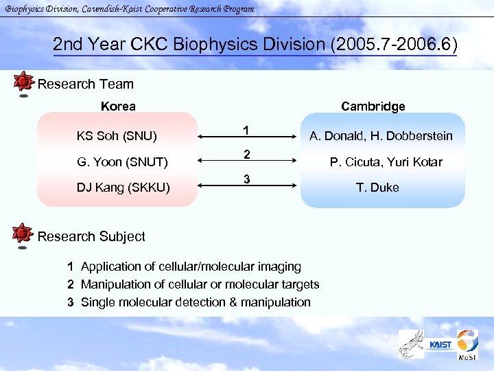 Biophysics Division, Cavendish-Kaist Cooperative Research Program 2 nd Year CKC Biophysics Division (2005. 7