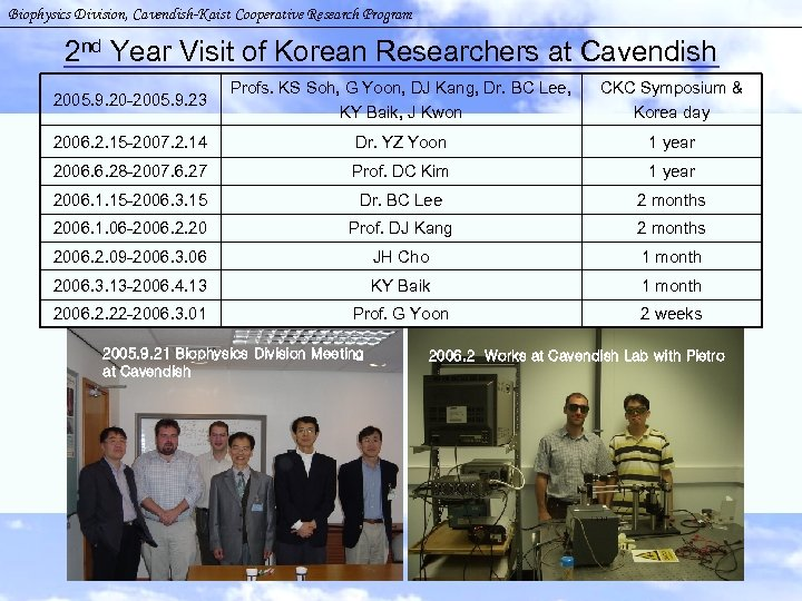 Biophysics Division, Cavendish-Kaist Cooperative Research Program 2 nd Year Visit of Korean Researchers at