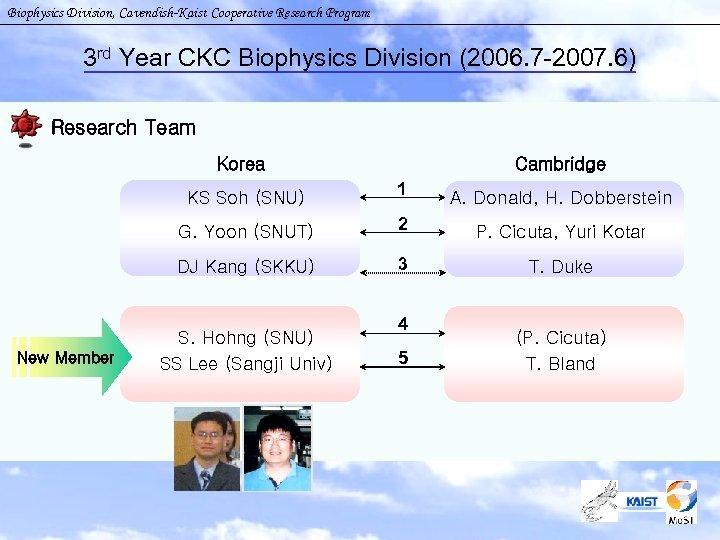 Biophysics Division, Cavendish-Kaist Cooperative Research Program 3 rd Year CKC Biophysics Division (2006. 7