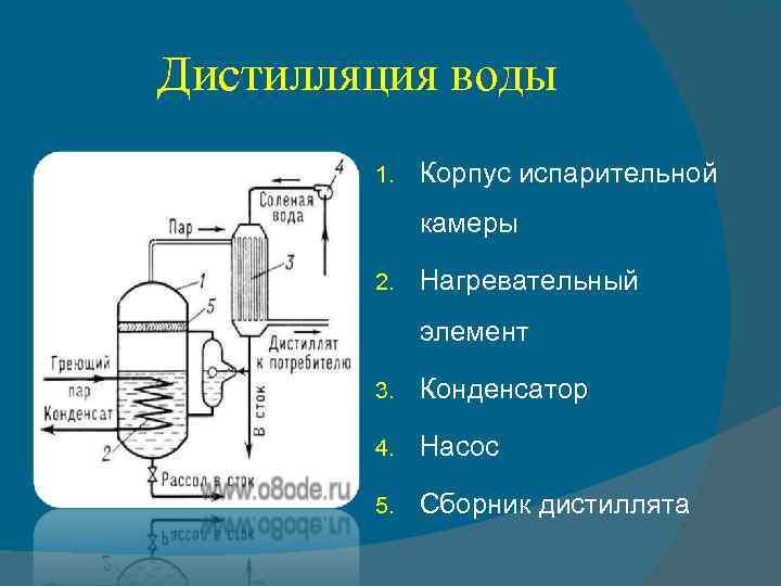 Дистилляция воды 1. Корпус испарительной камеры 2. Нагревательный элемент 3. Конденсатор 4. Насос 5.