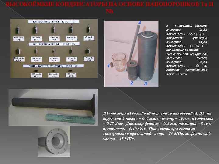 ВЫСОКОЁМКИЕ КОНДЕНСАТОРЫ НА ОСНОВЕ НАНОПОРОШКОВ Ta И Nb 1 – патронный фильтр, материал Ti