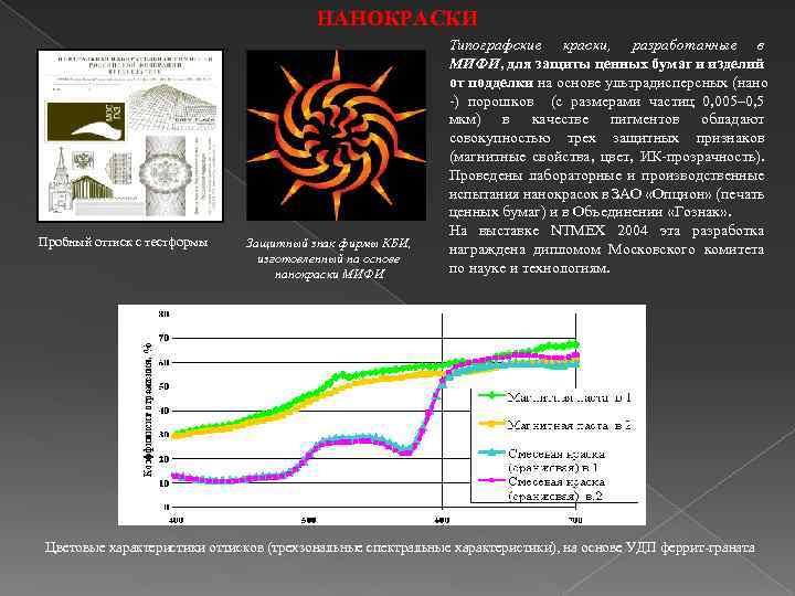НАНОКРАСКИ Пробный оттиск с тестформы Защитный знак фирмы КБИ, изготовленный на основе нанокраски МИФИ