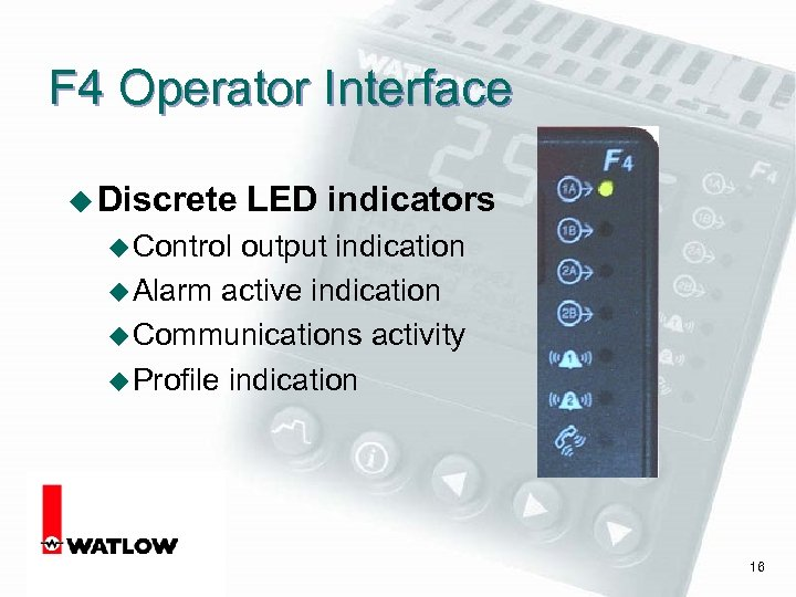 F 4 Operator Interface u Discrete LED indicators u Control output indication u Alarm