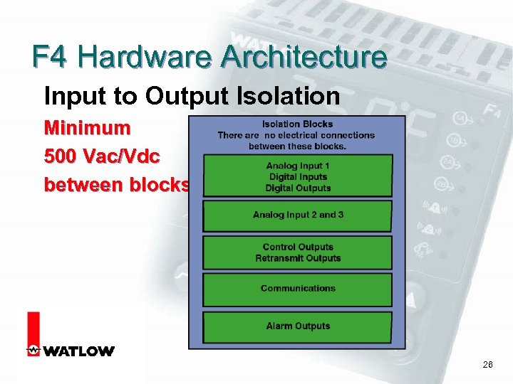F 4 Hardware Architecture Input to Output Isolation Minimum 500 Vac/Vdc between blocks 26