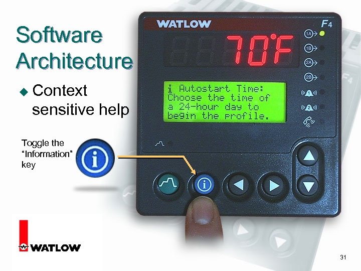"Software Architecture u Context sensitive help Toggle the ""Information"" key 31"