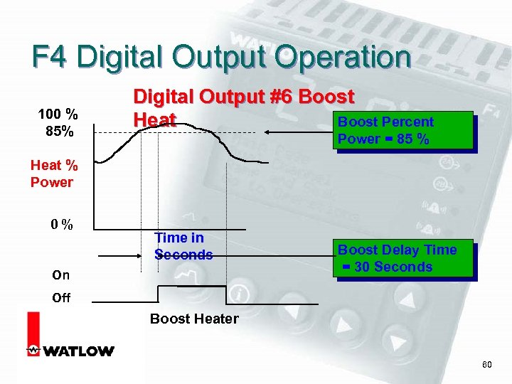 F 4 Digital Output Operation 100 % 85% Digital Output #6 Boost Percent Heat